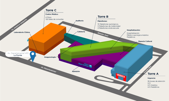 Mapa Clinica Bupa Santiango Clinica Bupa Santiago