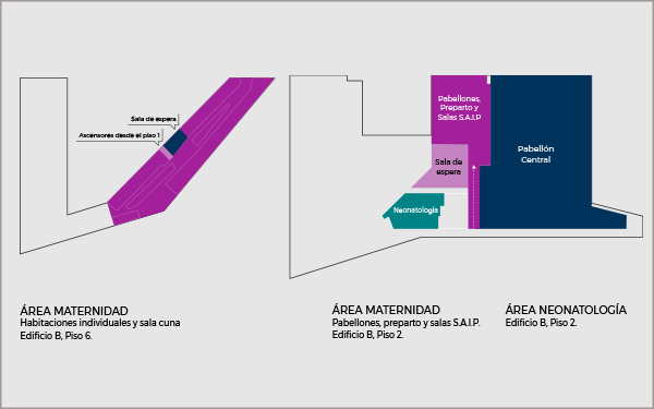 Mapa Salas de Maternidad